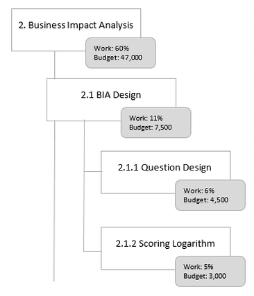 analysis on the impact of e business Economics and impacts of e-commerce appendix content a1 competition in the digital economy and its impact on industries a2 impacts of ec on business processes and organizations.